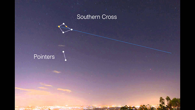 Finding the Southern Cross (visible from January to October